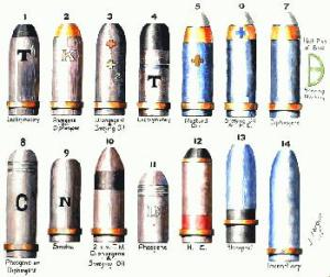 WW1_German_gas_shells[1]