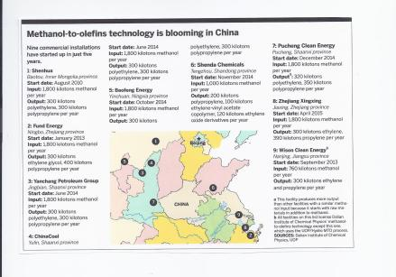 China MTO